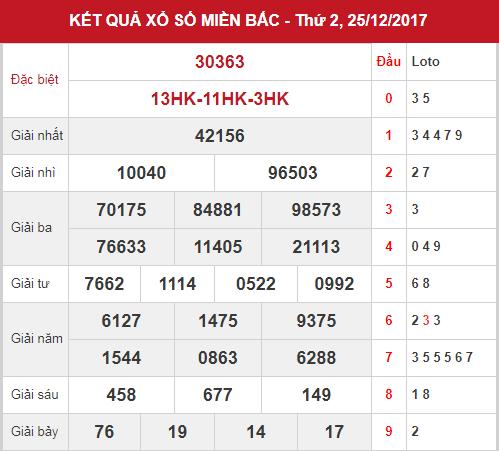 phan-tich-kqxsmb-ngay-26-12-2017
