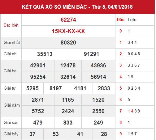 phan-tich-kqxsmb-ngay-5-1-2018