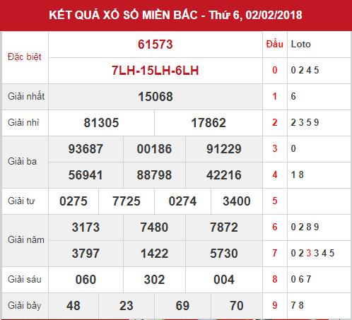 phan-tich-kqxsmb-ngay-3-2-2018