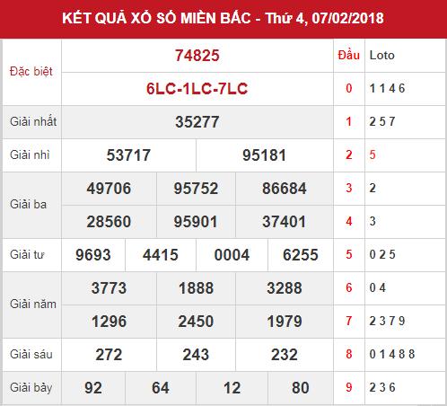 phan-tich-kqxsmb-ngay-8-2-2018