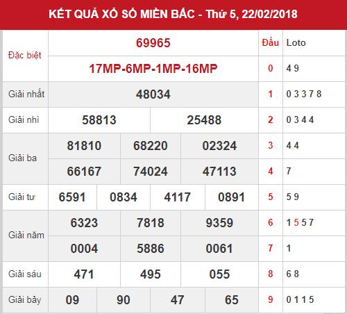 phna-tich-kqxsmb-ngay-23-2-2018