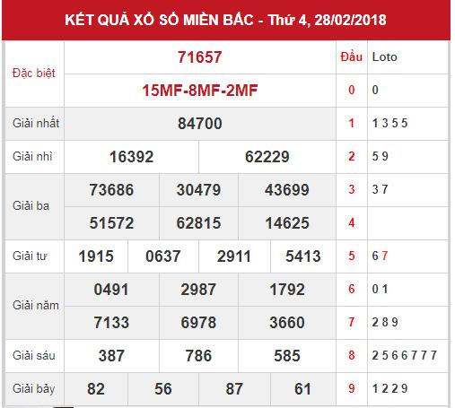phan-tich-ket-qua-xsmb-ngay-1-3-2018