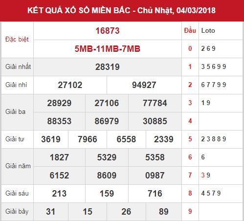 phan-tich-xsmb-ngay-5-3-2018