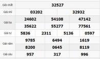 Kinh nghiệm phân tích dự đoán xổ số miền bắc ngày 29/10 chuẩn xác
