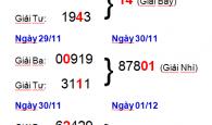 Dự đoán xổ số miền bắc ngày 01/11 chính xác