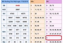 Phân tích KQXSMB từ các cao thủ tỷ lệ trúng rất cao ngày 16/07