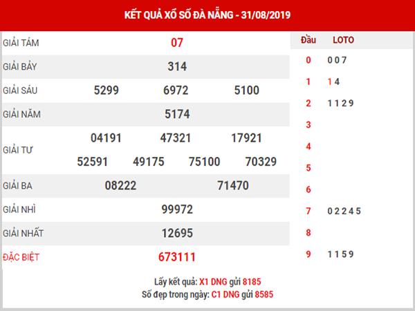 Dự đoán XSDNG ngày 4/9/2019