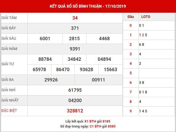 Phân tích xổ số Bình Thuận thứ 5 ngày 24-10-2019