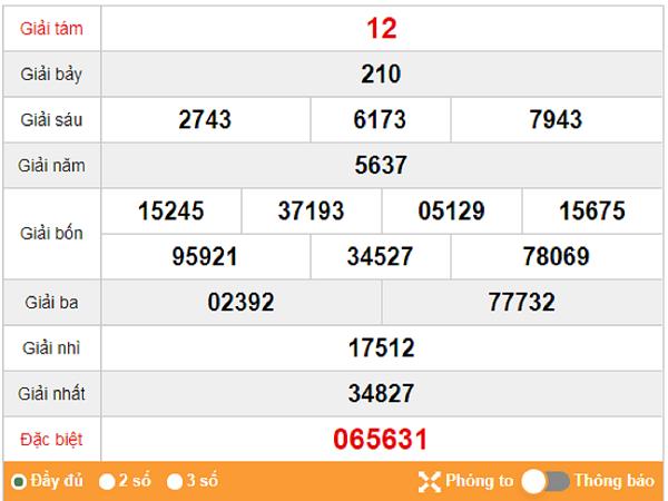 Phân tích kết quả xổ số cà mau ngày 04/11 chuẩn xác