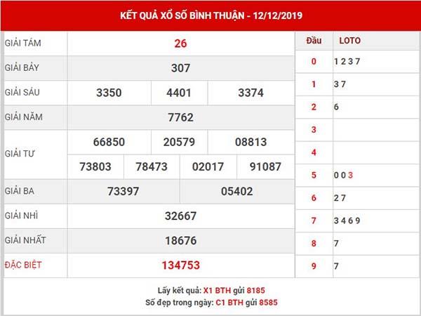 Soi cầu kết quả xs Bình Thuận thứ 5 ngày 19-12-2019