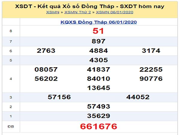Nhận định số đẹp dự đoán kqxsdt ngày 13/01 tỷ lệ trúng lớn