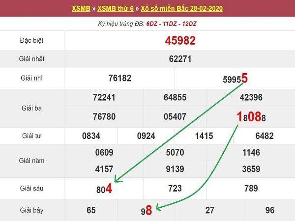 SC-bach-thu-lo-to-MB-29-2-2020-min