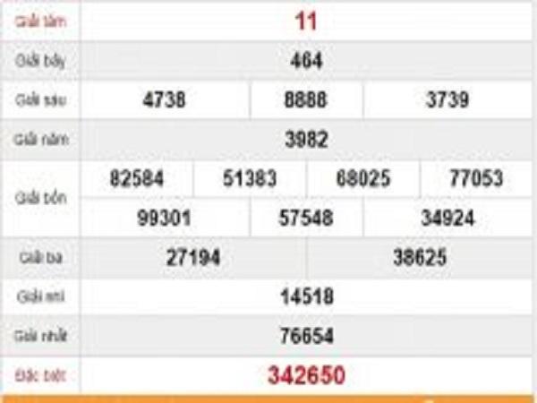 Tổng hợp con số đẹp chốt dự đoán kqxs long an ngày 01/02/2020
