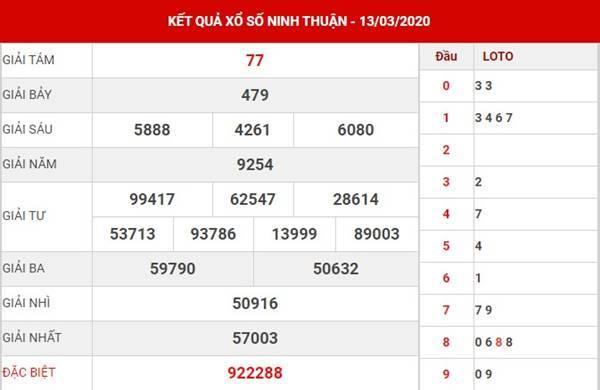 Thống kê XS Ninh Thuận thứ 6 ngày 20-3-2020