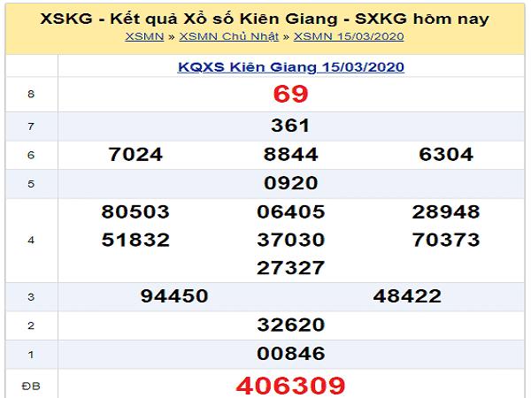 Thống kê kqxs kiên giang ngày 22/03 tỷ lệ trúng cao