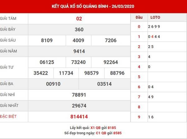Thống kê xổ số Quảng Bình thứ 5 ngày 16-4-2020