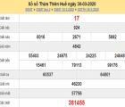 Dự đoán KQXSTTH-xổ số thừa thiên huế ngày 27/04 tỷ lệ trúng cao