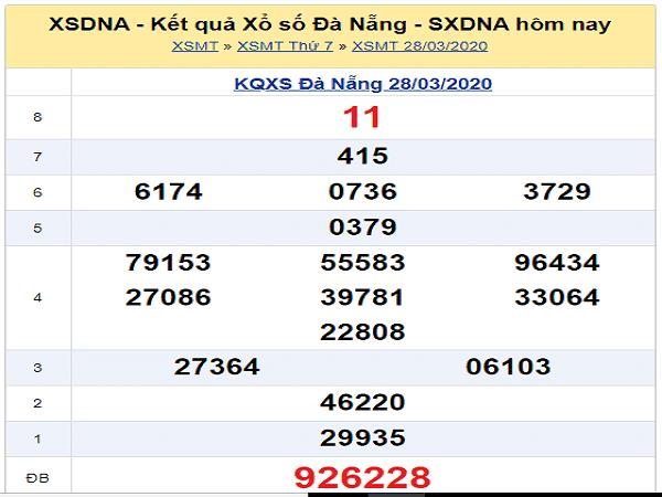 Tổng hợp kết quả xổ số đà nẵng ngày 25/04 chuẩn xác