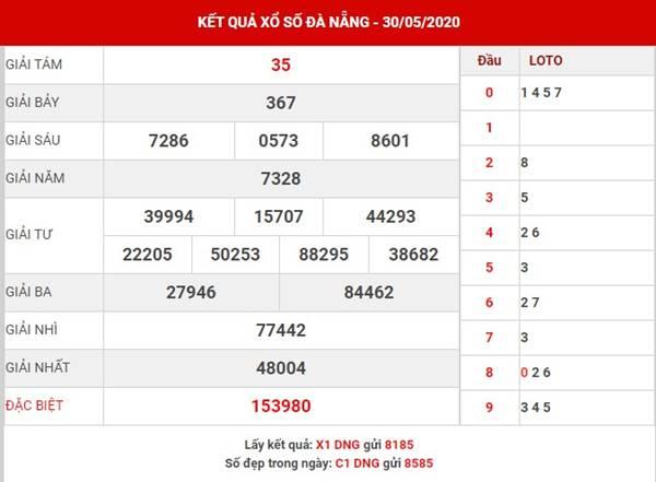 Thống kê số đẹp SX Đà Nẵng Thứ 4 ngày 3-6-2020