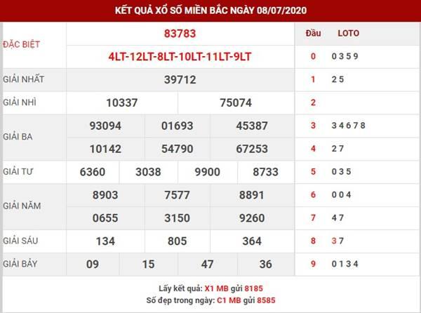 Thống kê kết quả SXMB thứ 5 ngày 9-7-2020