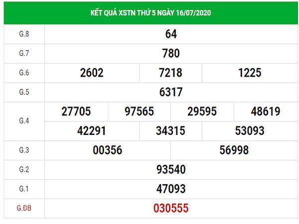 Bảng KQXSTN-Thống kê xổ số tây ninh ngày 23/07/2020