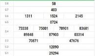 Dự đoán KQXSPY- xổ số phú yên thứ 2 ngày 31/08/2020 tỷ lệ trúng lớn