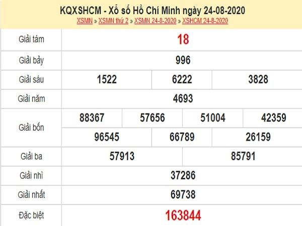 Thống kê XSHCM 29/8/2020