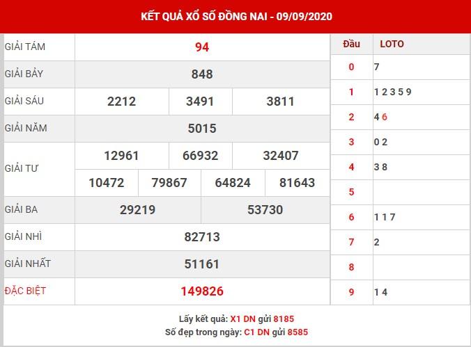 Thống kê kết quả Sổ xố Đồng Nai thứ 4 ngày 16-9-2020