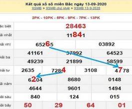 Dự đoán KQXSMB- xổ số miền bắc thứ 2 ngày 14/09/2020