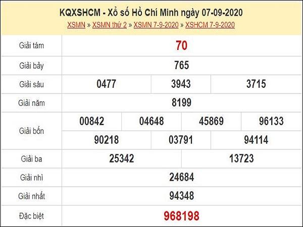 Thống kê XSHCM 12/9/2020