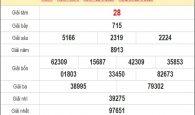 Thống kê XSQNM 29/9/2020