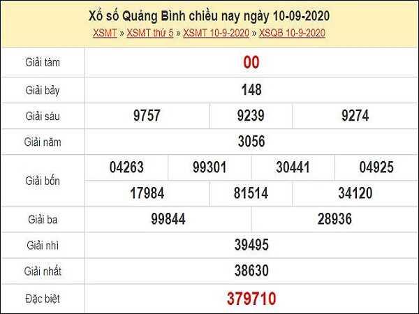 Thống kê KQXSQB- xổ số quảng bình ngày 17/09/2020 chuẩn xác