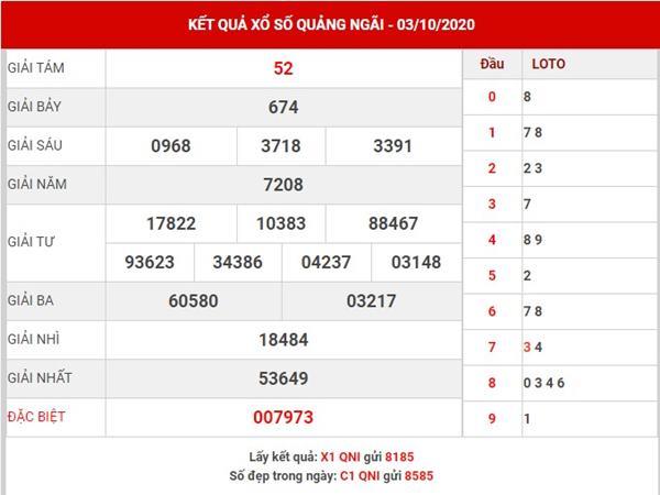 Thống kê sổ xố Quảng Ngãi thứ 7 ngày 10-10-2020