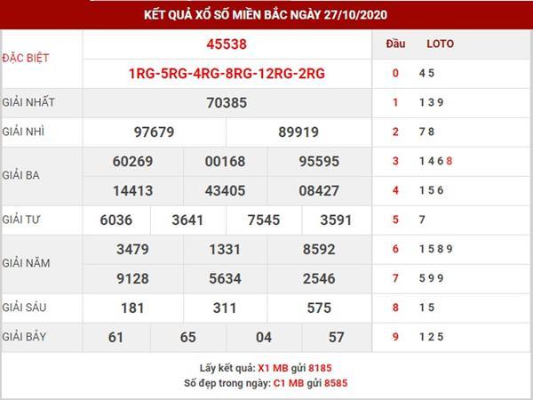 Thống kê kết quả XSMB thứ 4 ngày 28-10-2020