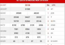 Tổng hợp thống kê KQXSMB ngày 30/10/2020- xổ số miền bắc