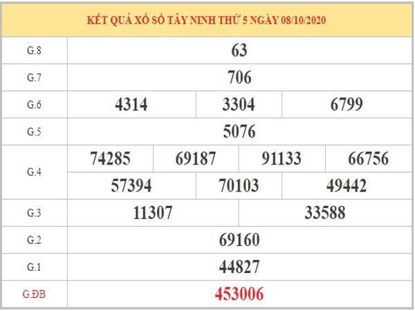 Thống kê XSTN 15/10/2020 dựa trên KQXSTN kỳ trước