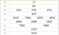 Thống kê XSTV ngày 23/10/2020 dựa trên phân tích KQXSTV kỳ trước