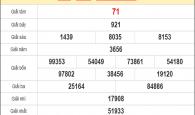 Thống kê KQXSTTH ngày 26/10/2020- xổ số thừa thiên huế chi tiết