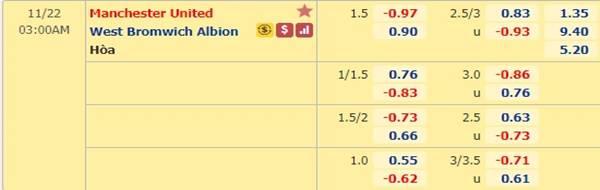 Kèo bóng đá giữa Man Utd vs West Brom
