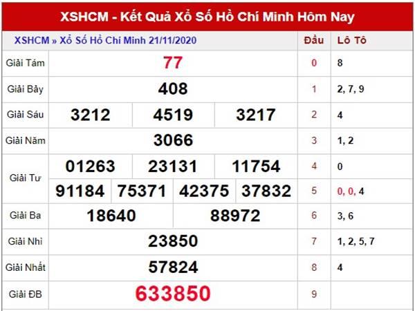 Thống kê XS Hồ Chí Minh thứ 2 ngày 23/11/2020