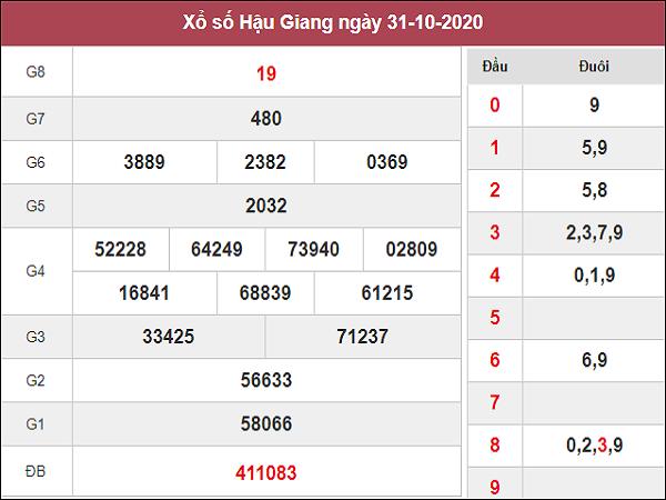 Thống kê XSHG ngày 07/11/2020 - xổ số hậu giang chi tiết