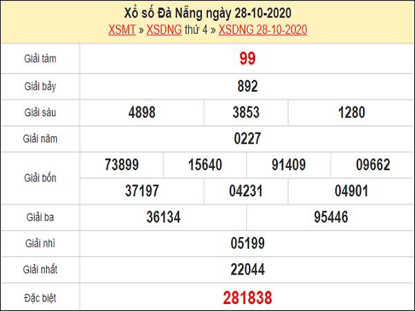 Thống kê XSDNO 31/10/2020