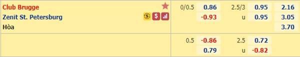 Kèo bóng đá hôm nay Club Brugge vs Zenit