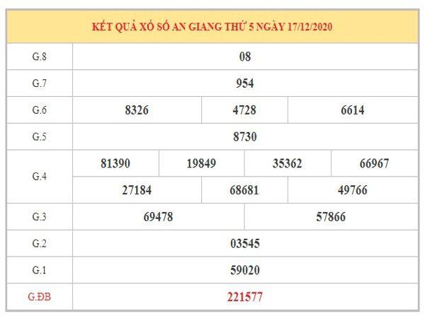 Thống kê KQXSAG ngày 24/12/2020 dựa trên kết quả kỳ trước