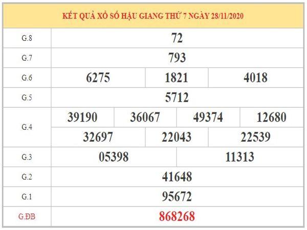 Thống kê KQXSHG ngày 5/12/2020 dựa trên kết quả kì trước