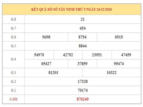 Thống kê KQXSTN ngày 31/12/2020 dựa trên kết quả kì trước