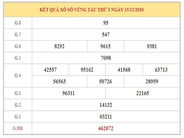 Thống kê XSVT ngày 22/12/2020 dựa trên kết quả kì trước
