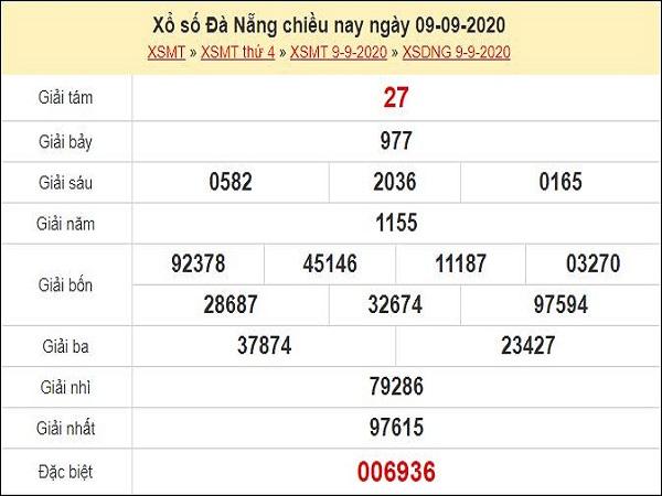 Thống kê XSDN ngày 09/12/2020- xổ số đà nẵng chi tiết