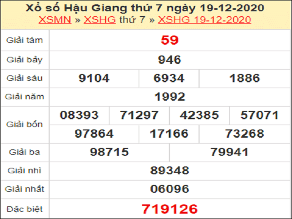 Thống kê XSHG ngày 26/12/2020- xổ số hậu giang