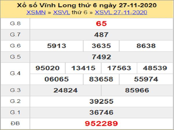Thống kê  XSVL ngày 04/12/2020- xổ số vĩnh long chi tiết